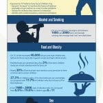 The Alarming Impact of Media on Children Infographic